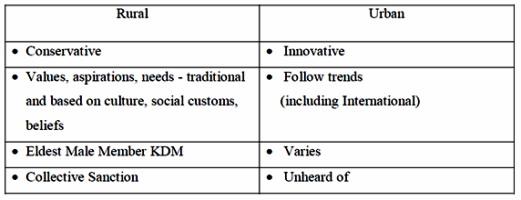marketing and international consumers strategies essay
